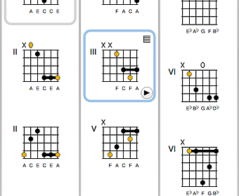 Mandolin 8 string mandolin chords : ChordAid for Mac - Chord Charts for Guitar, Ukulele, Mandolin ...